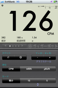 Geiger Bot でカウント